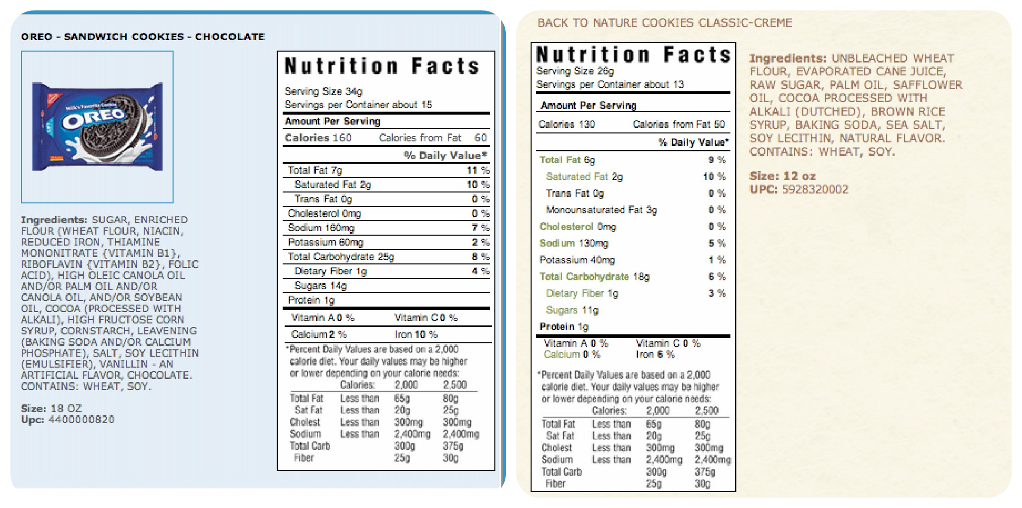 list of synonyms and antonyms of the word: oreo food label