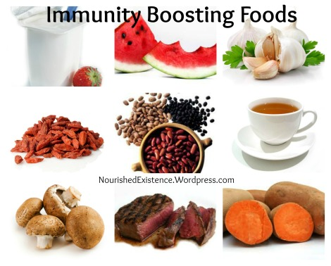 Natural Immune System Booster Foods