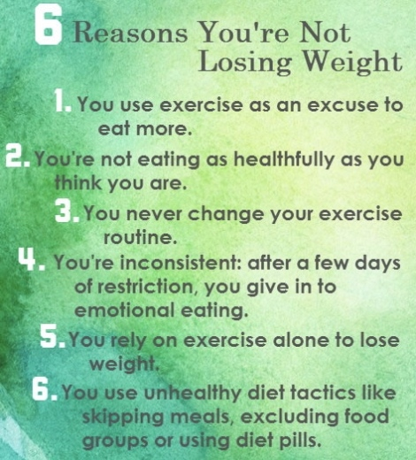 Have You Hit A Weight-Loss Plateau And Are Not Sure What To Do?