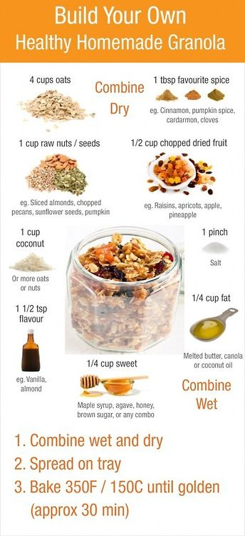 Build Your Own Granola | #Healthy #Granola #Food #CleanEating